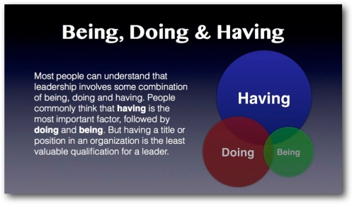 Being, Doing & Having 1