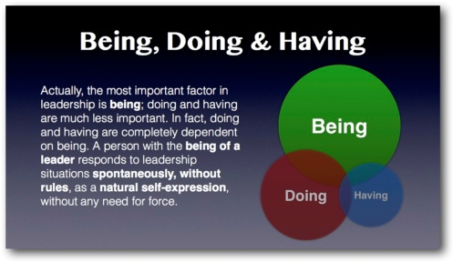 Being, Doing & Having 2
